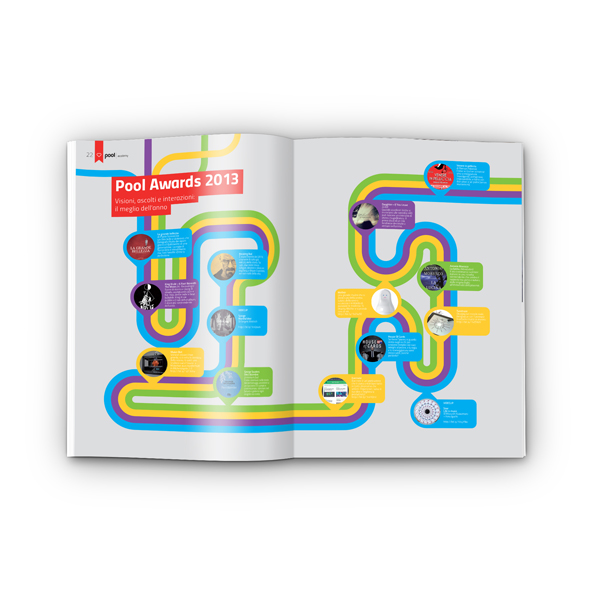 pool accademy magazine